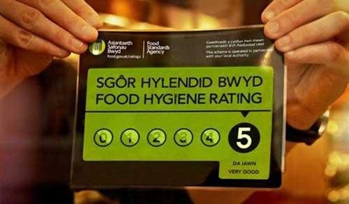 Dozens of Gwent food premises rated 1 or 0 for hygiene