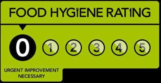 Popular Caerleon Restaurant Gets Zero Hygiene Rating South